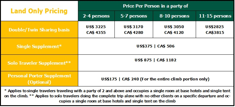 Machame-Route-Pricing
